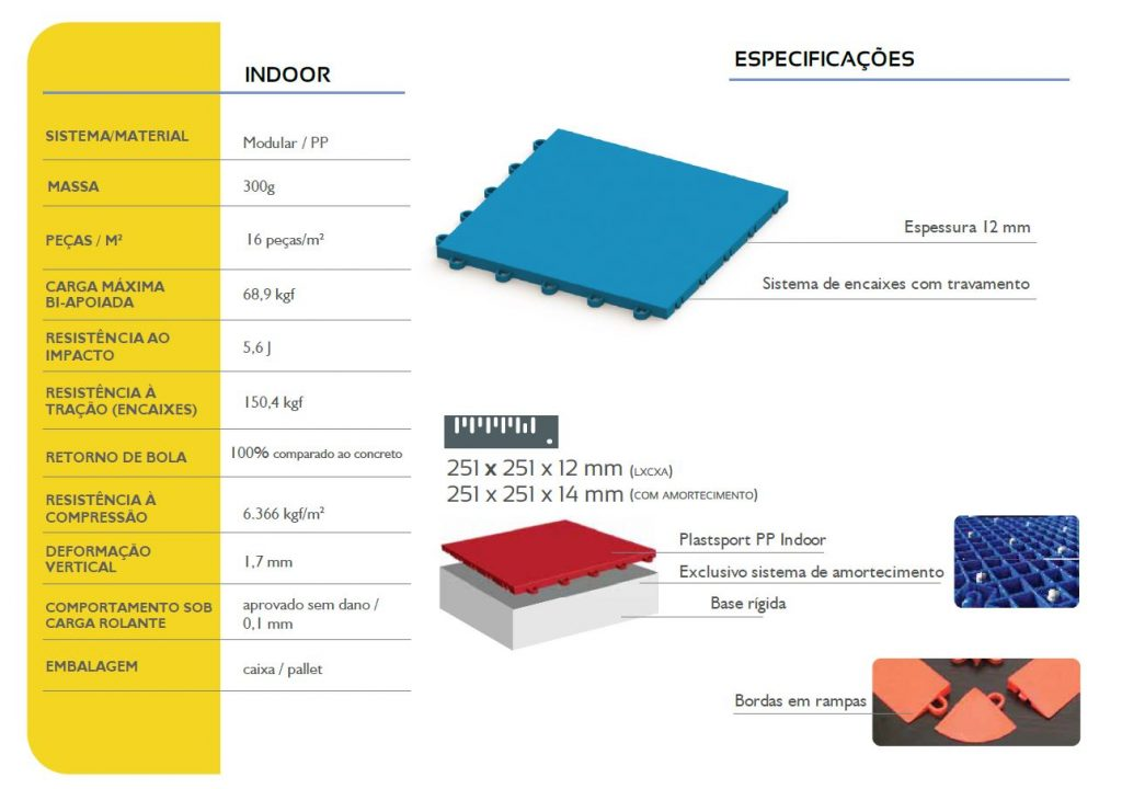 Plast Sport - Piso modular para quadras